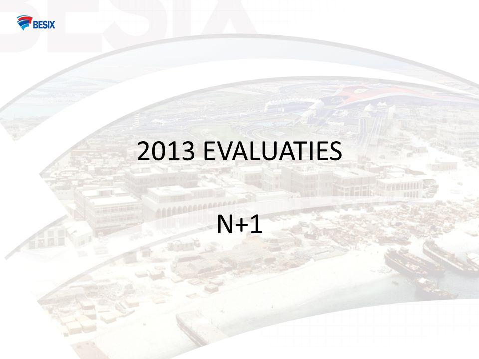 2013 EVALUATIES N+1