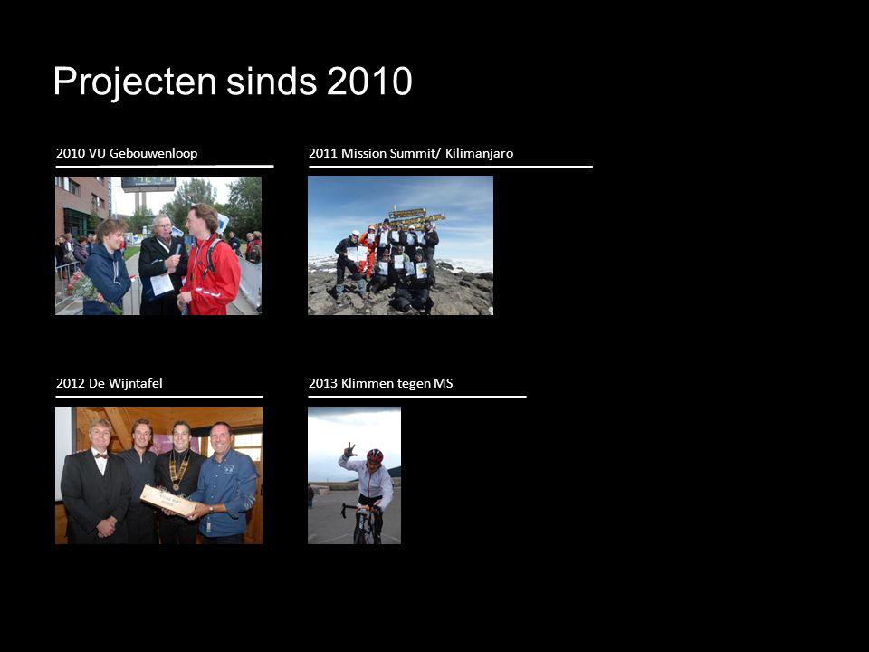 Projecten sinds 2010 2011 Mission Summit/ Kilimanjaro2010 VU Gebouwenloop 2012 De Wijntafel 2013 Klimmen tegen MS