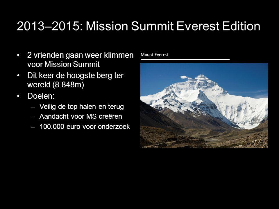 2013–2015: Mission Summit Everest Edition •2 vrienden gaan weer klimmen voor Mission Summit •Dit keer de hoogste berg ter wereld (8.848m) •Doelen: –Veilig de top halen en terug –Aandacht voor MS creëren –100.000 euro voor onderzoek Mount Everest