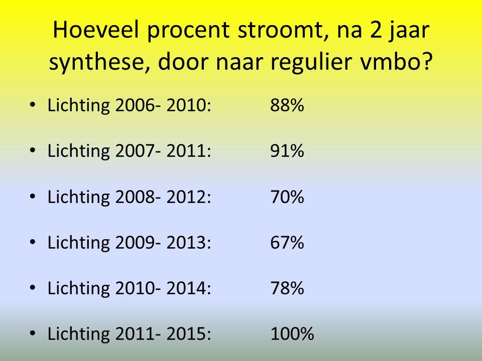 Hoeveel procent stroomt, na 2 jaar synthese, door naar regulier vmbo.