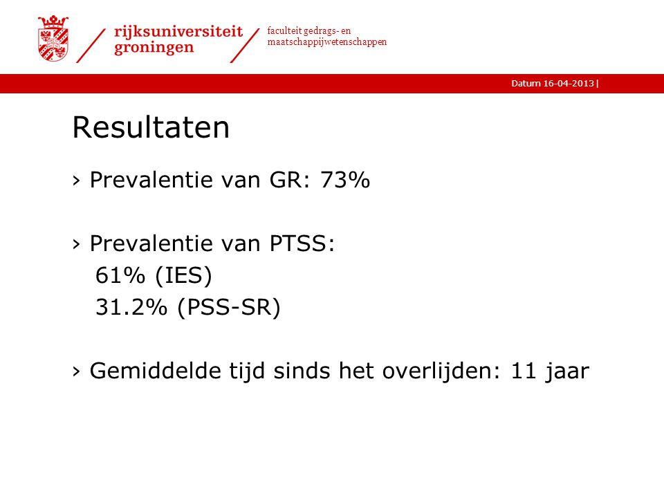 |Datum 16-04-2013 faculteit gedrags- en maatschappijwetenschappen Resultaten ›Prevalentie van GR: 73% ›Prevalentie van PTSS: 61% (IES) 31.2% (PSS-SR)