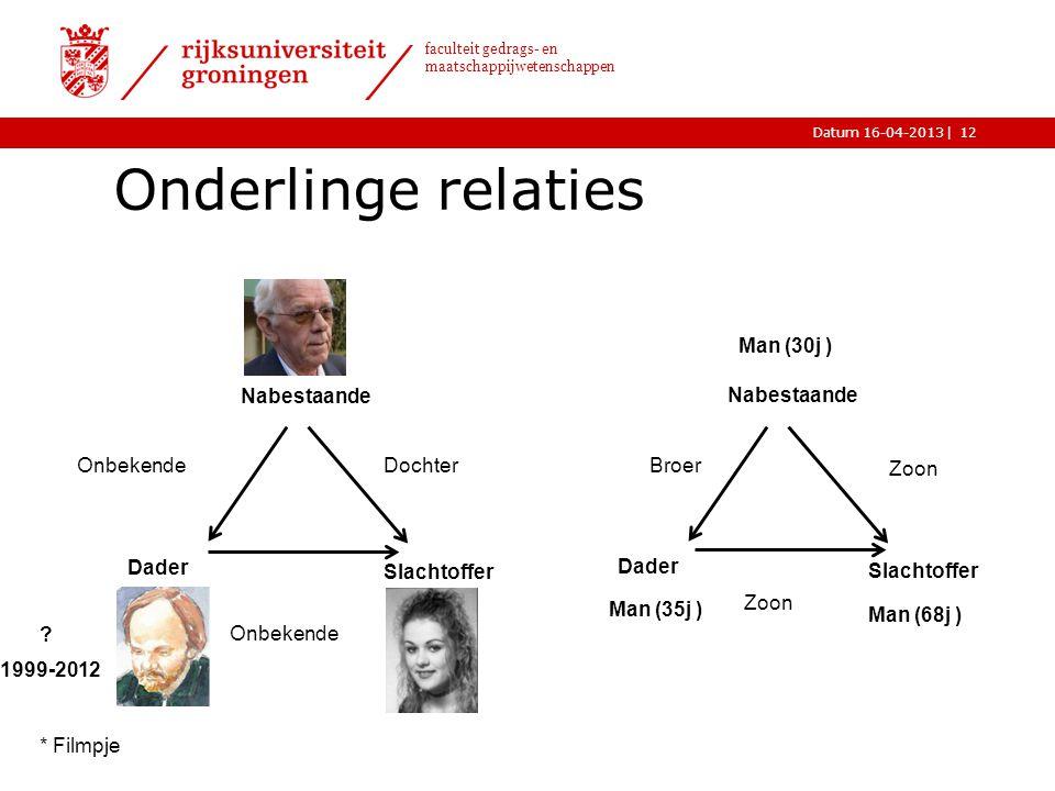 |Datum 16-04-2013 faculteit gedrags- en maatschappijwetenschappen Onderlinge relaties 12 Nabestaande Slachtoffer Dader ? 1999-2012 Nabestaande Slachto