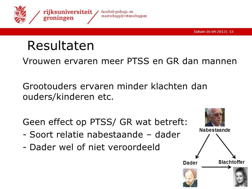 |Datum 16-04-2013 faculteit gedrags- en maatschappijwetenschappen Resultaten Vrouwen ervaren meer PTSS en GR dan mannen Grootouders ervaren minder kla