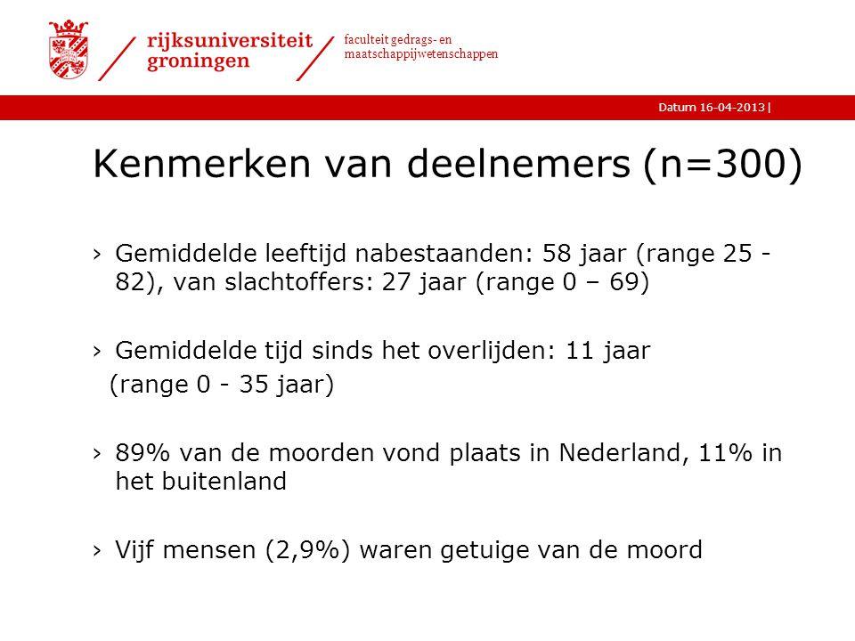 |Datum 16-04-2013 faculteit gedrags- en maatschappijwetenschappen Kenmerken van deelnemers (n=300) ›Gemiddelde leeftijd nabestaanden: 58 jaar (range 2