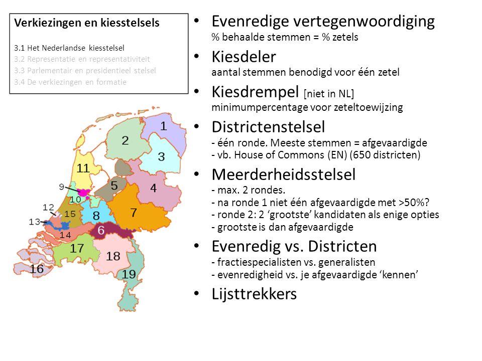 Verkiezingen en kiesstelsels 3.1 Het Nederlandse kiesstelsel 3.2 Representatie en representativiteit 3.3 Parlementair en presidentieel stelsel 3.4 De verkiezingen en formatie • Representatie:Vertegenwoordiging 225 parlementsleden <> 17.000.000 Nederlanders • Representativiteit standpunten van vertegenwoordigers komen overeen met dat wat de kiezers willen • Ostrogorski-paradox Moissei J.