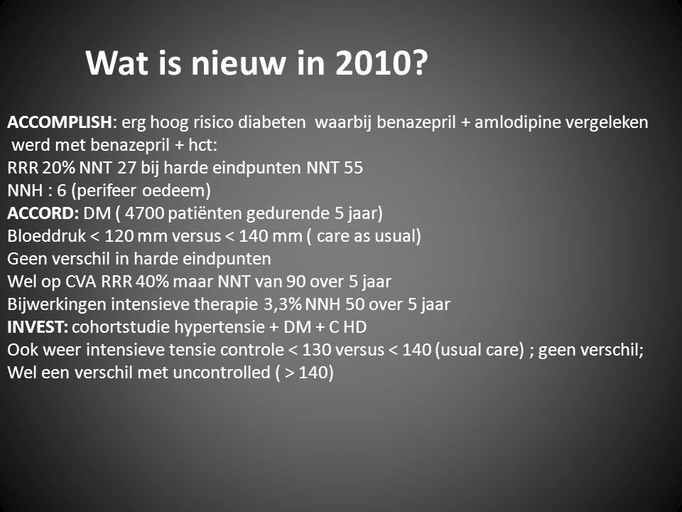 ACCOMPLISH: erg hoog risico diabeten waarbij benazepril + amlodipine vergeleken werd met benazepril + hct: RRR 20% NNT 27 bij harde eindpunten NNT 55