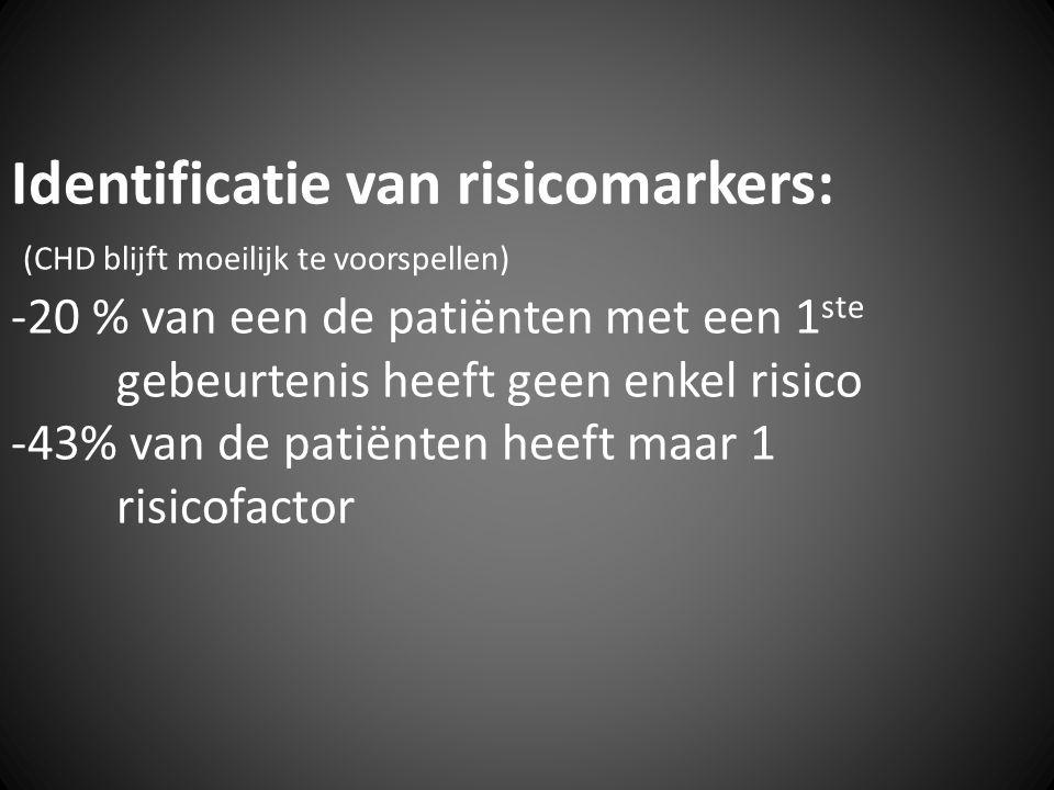Identificatie van risicomarkers: (CHD blijft moeilijk te voorspellen) -20 % van een de patiënten met een 1 ste gebeurtenis heeft geen enkel risico -43