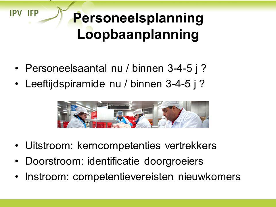Personeelsplanning Loopbaanplanning •Personeelsaantal nu / binnen 3-4-5 j ? •Leeftijdspiramide nu / binnen 3-4-5 j ? •Uitstroom: kerncompetenties vert