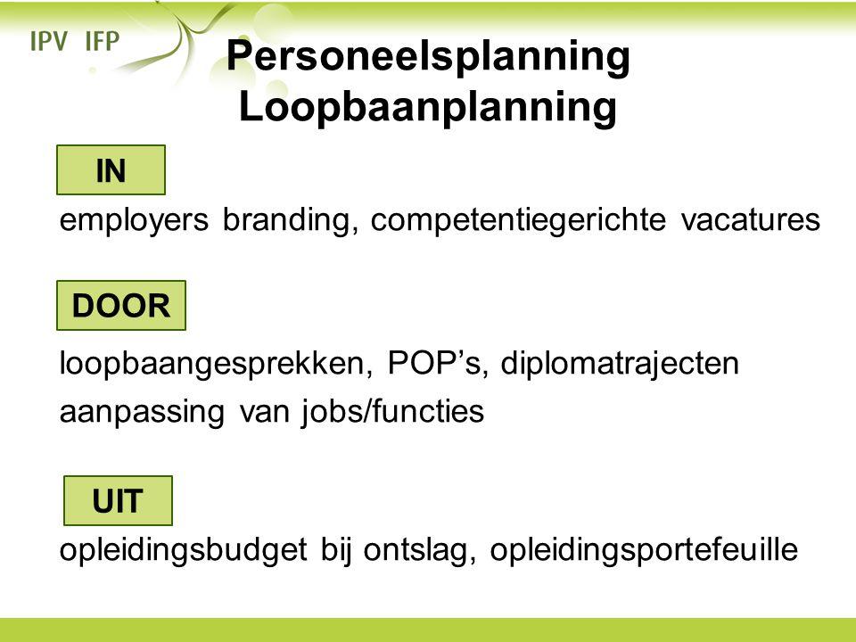 Personeelsplanning Loopbaanplanning employers branding, competentiegerichte vacatures loopbaangesprekken, POP's, diplomatrajecten aanpassing van jobs/
