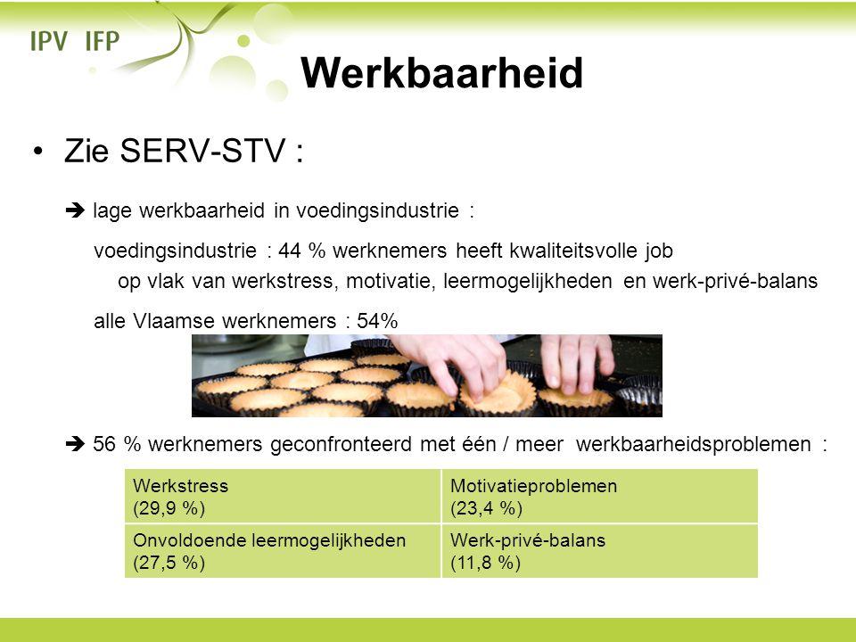 •Zie SERV-STV :  lage werkbaarheid in voedingsindustrie : voedingsindustrie : 44 % werknemers heeft kwaliteitsvolle job op vlak van werkstress, motiv