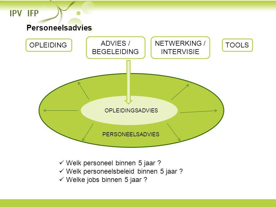 OPLEIDING NETWERKING / INTERVISIE TOOLS OPLEIDINGSADVIES PERSONEELSADVIES ADVIES / BEGELEIDING  Welk personeel binnen 5 jaar ?  Welk personeelsbelei