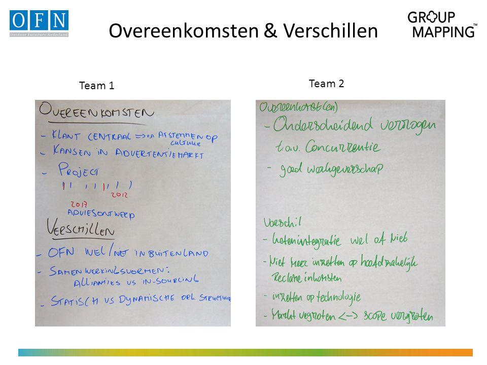 Overeenkomsten & Verschillen Team 1 Team 2