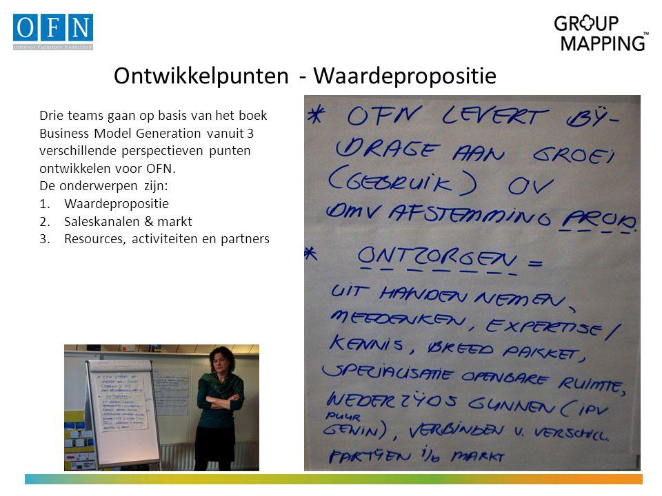 Ontwikkelpunten - Waardepropositie Drie teams gaan op basis van het boek Business Model Generation vanuit 3 verschillende perspectieven punten ontwikkelen voor OFN.