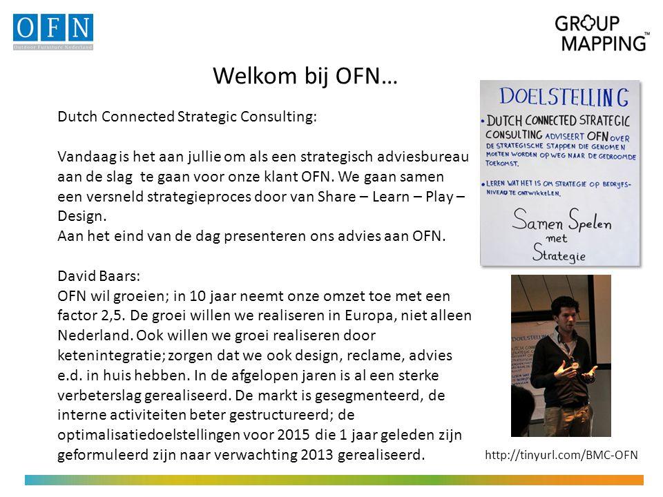 Welkom bij OFN… Dutch Connected Strategic Consulting: Vandaag is het aan jullie om als een strategisch adviesbureau aan de slag te gaan voor onze klant OFN.