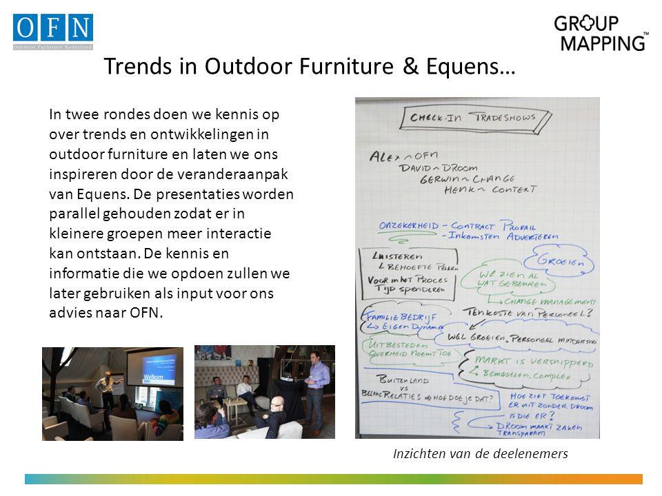 Trends in Outdoor Furniture & Equens… In twee rondes doen we kennis op over trends en ontwikkelingen in outdoor furniture en laten we ons inspireren door de veranderaanpak van Equens.