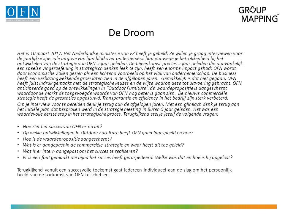 De Droom Het is 10 maart 2017.Het Nederlandse ministerie van EZ heeft je gebeld.