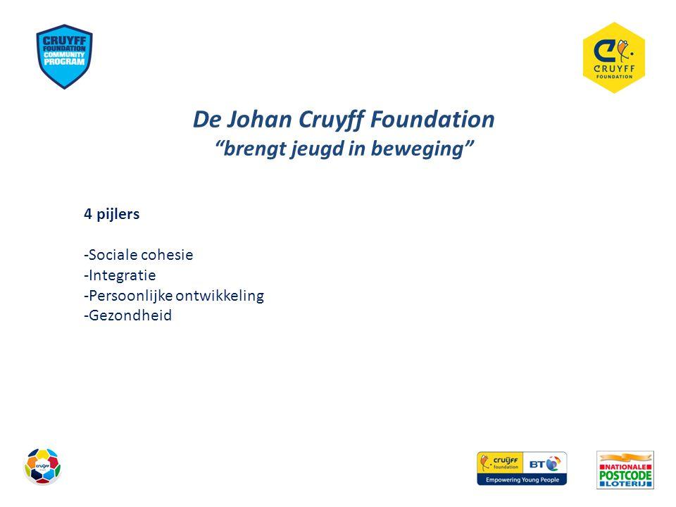 """De Johan Cruyff Foundation """"brengt jeugd in beweging"""" 4 pijlers -Sociale cohesie -Integratie -Persoonlijke ontwikkeling -Gezondheid"""