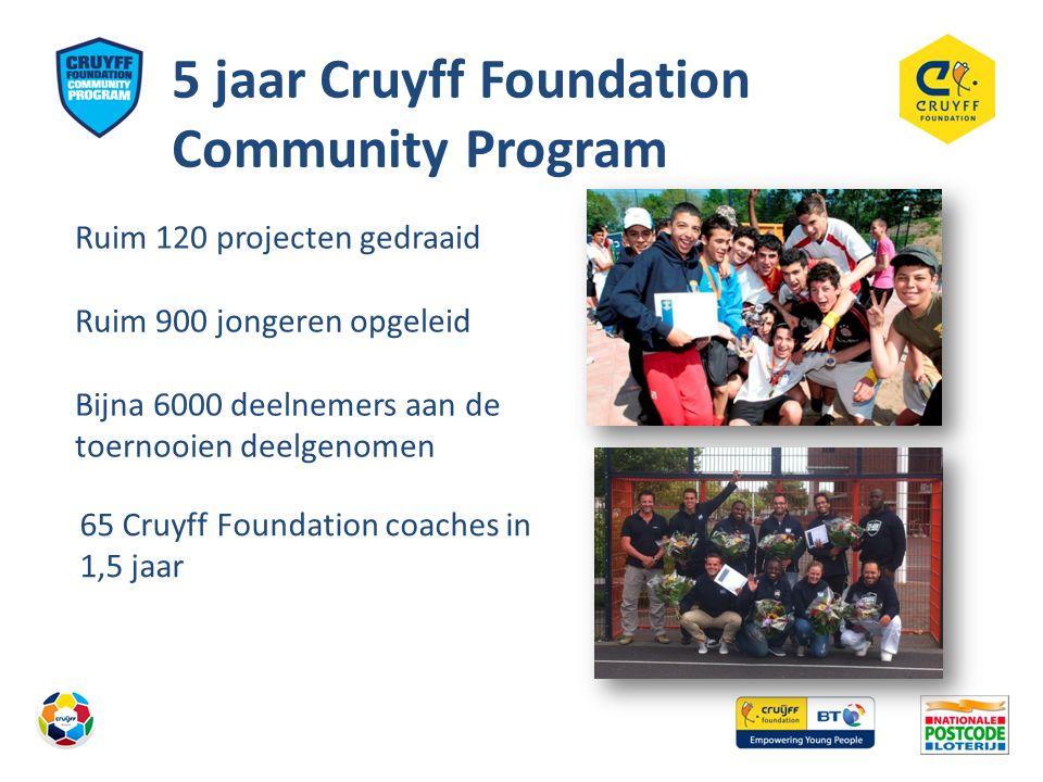 5 jaar Cruyff Foundation Community Program Ruim 120 projecten gedraaid Ruim 900 jongeren opgeleid Bijna 6000 deelnemers aan de toernooien deelgenomen