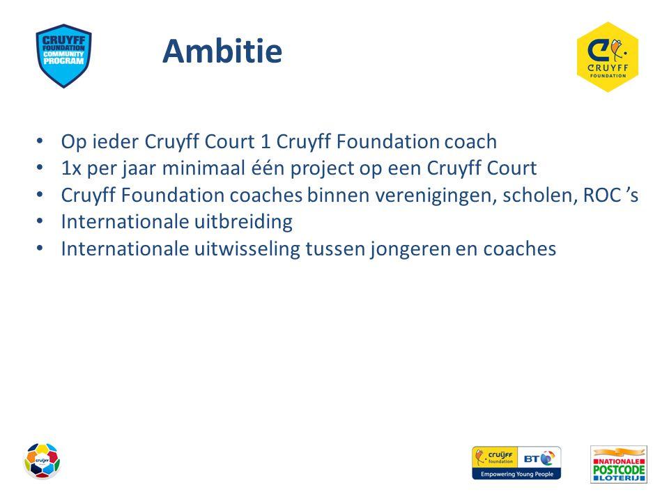 Ambitie • Op ieder Cruyff Court 1 Cruyff Foundation coach • 1x per jaar minimaal één project op een Cruyff Court • Cruyff Foundation coaches binnen ve
