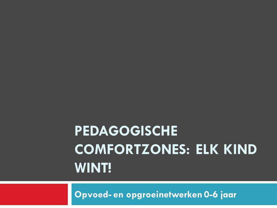 PEDAGOGISCHE COMFORTZONES: ELK KIND WINT! Opvoed- en opgroeinetwerken 0-6 jaar
