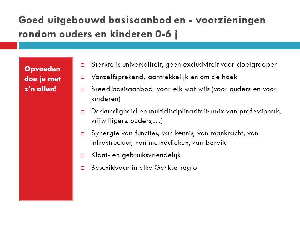 Goed uitgebouwd basisaanbod en - voorzieningen rondom ouders en kinderen 0-6 j Opvoeden doe je met z'n allen.
