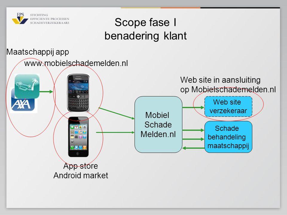Scope fase I benadering klant Mobiel Schade Melden.nl Schade behandeling maatschappij Web site verzekeraar App store Android market www.mobielschademe