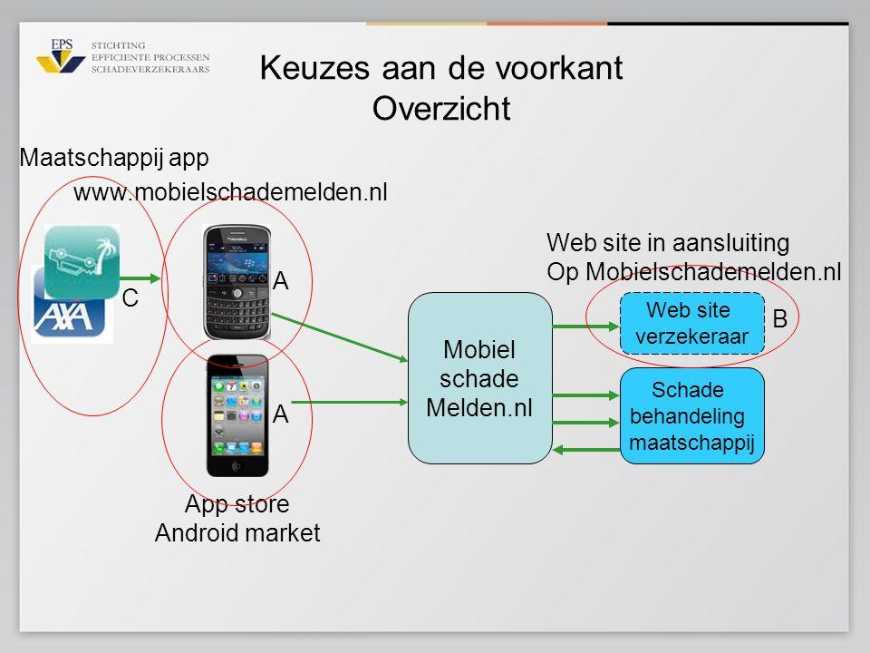 Keuzes aan de voorkant Overzicht Mobiel schade Melden.nl Schade behandeling maatschappij Web site verzekeraar App store Android market www.mobielschad