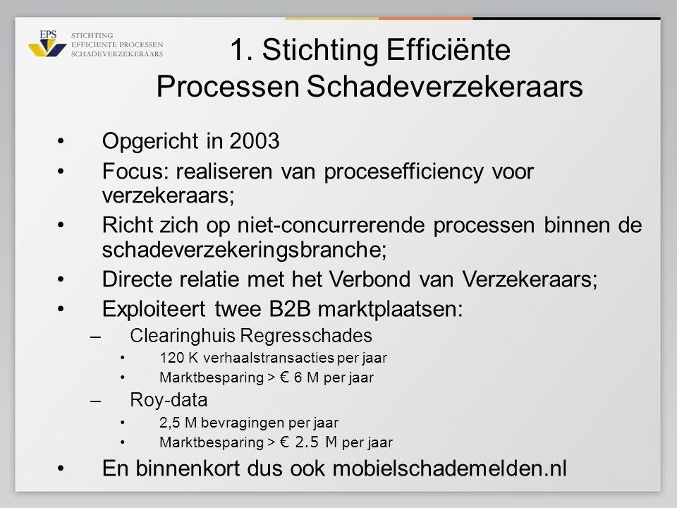 1. Stichting Efficiënte Processen Schadeverzekeraars •Opgericht in 2003 •Focus: realiseren van procesefficiency voor verzekeraars; •Richt zich op niet