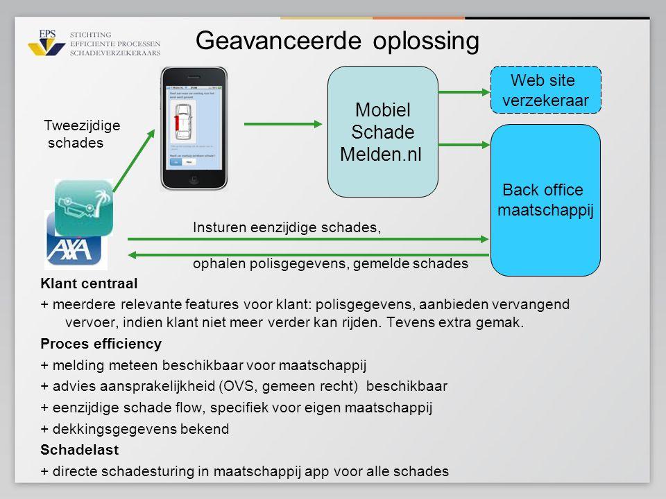 Geavanceerde oplossing Mobiel Schade Melden.nl Back office maatschappij Web site verzekeraar Klant centraal + meerdere relevante features voor klant: