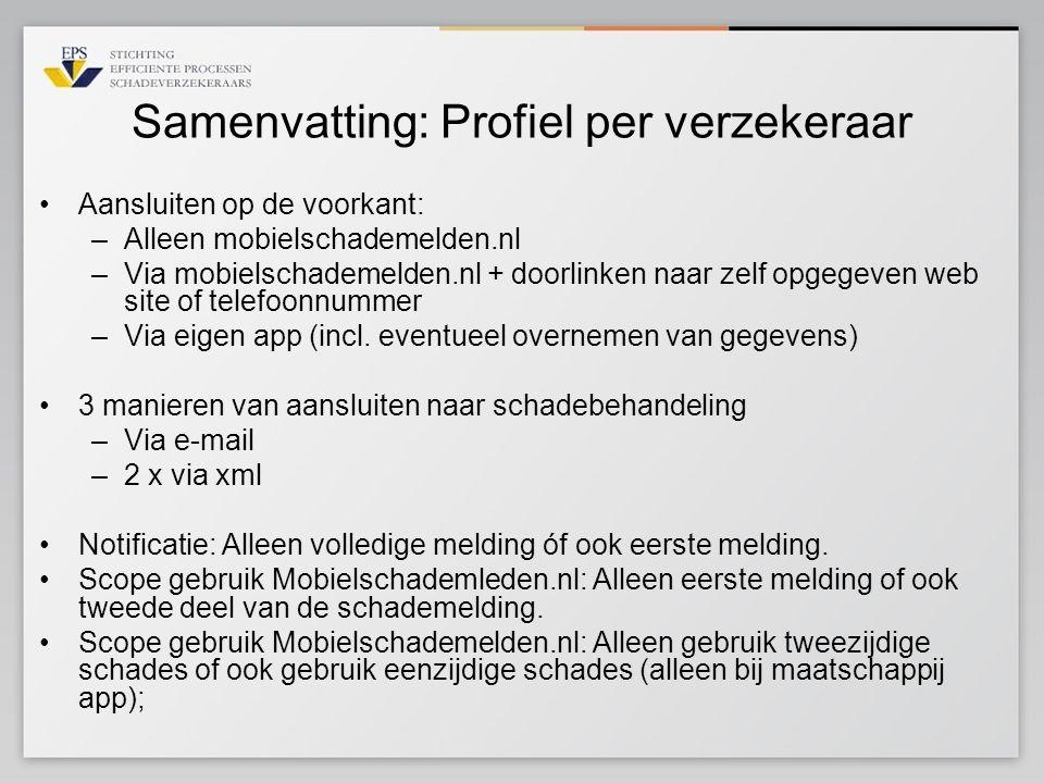 Samenvatting: Profiel per verzekeraar •Aansluiten op de voorkant: –Alleen mobielschademelden.nl –Via mobielschademelden.nl + doorlinken naar zelf opge