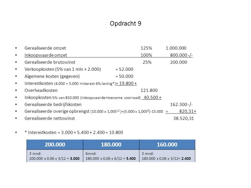 Opdracht 9 • Gerealiseerde omzet125%1.000.000 • Inkoopwaarde omzet100% 800.000 -/- • Gerealiseerde brutowinst 25% 200.000 • Verkoopkosten (5% van 1 ml