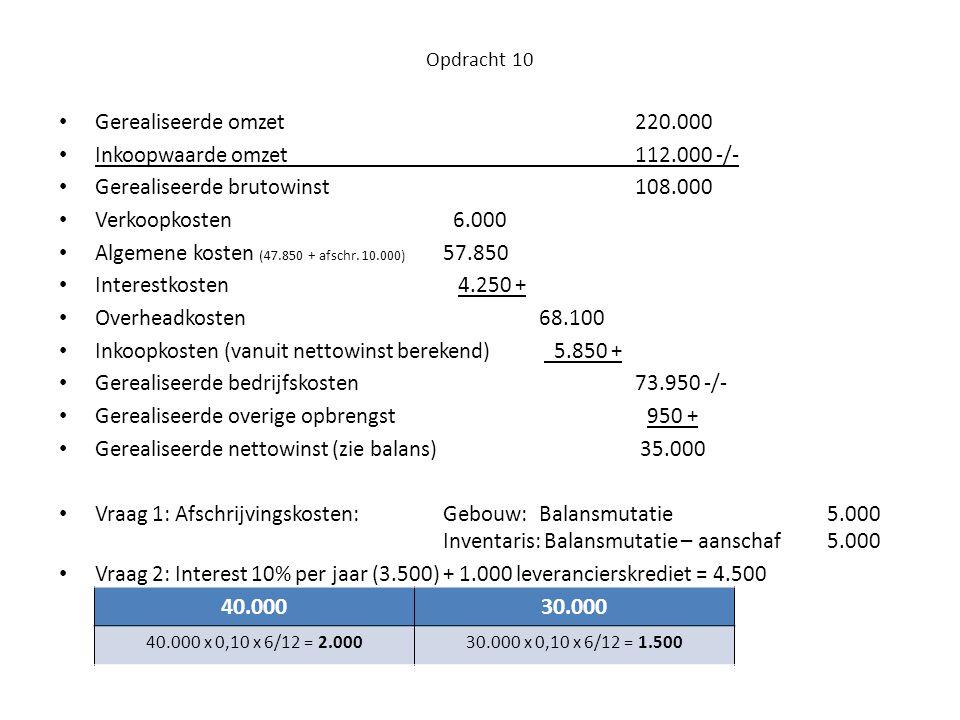 Opdracht 10 • Gerealiseerde omzet220.000 • Inkoopwaarde omzet 112.000 -/- • Gerealiseerde brutowinst 108.000 • Verkoopkosten 6.000 • Algemene kosten (