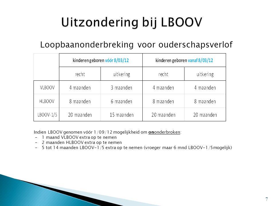 Loopbaanonderbreking voor ouderschapsverlof Indien LBOOV genomen vóór 1/09/12 mogelijkheid om ononderbroken: -1 maand VLBOOV extra op te nemen -2 maanden HLBOOV extra op te nemen -5 tot 14 maanden LBOOV-1/5 extra op te nemen (vroeger maar 6 mnd LBOOV-1/5mogelijk) 7