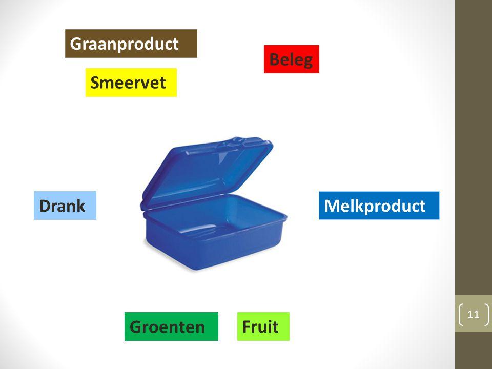 Graanproduct Drank Groenten Fruit Beleg 11 Melkproduct Smeervet