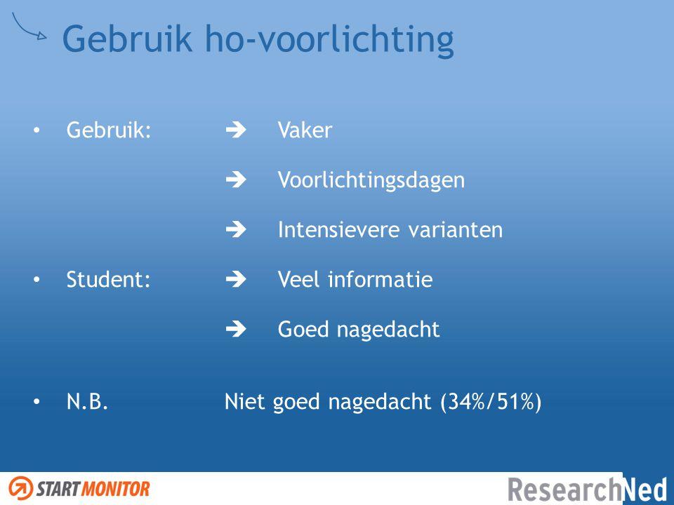 • Gebruik:  Vaker  Voorlichtingsdagen  Intensievere varianten • Student:  Veel informatie  Goed nagedacht • N.B.Niet goed nagedacht (34%/51%) Geb