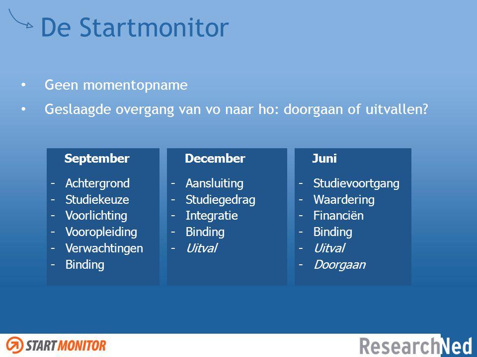 De Startmonitor • Geen momentopname • Geslaagde overgang van vo naar ho: doorgaan of uitvallen? SeptemberDecemberJuni -Achtergrond -Studiekeuze -Voorl