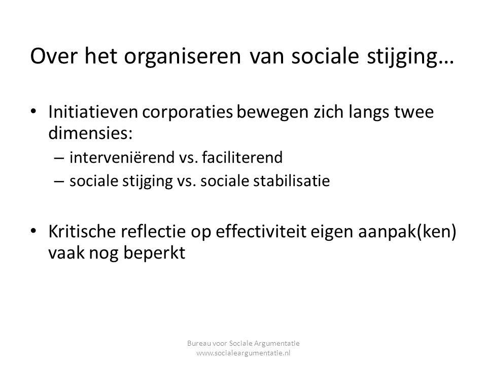Over het organiseren van sociale stijging… • Initiatieven corporaties bewegen zich langs twee dimensies: – interveniërend vs.