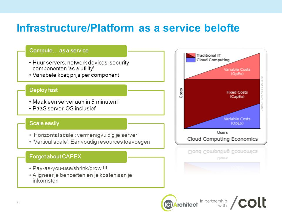 14 Infrastructure/Platform as a service belofte •Huur servers, netwerk devices, security componenten 'as a utility' •Variabele kost; prijs per component Compute… as a service •Maak een server aan in 5 minuten .