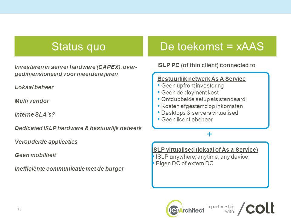 15 Status quo Investeren in server hardware (CAPEX), over- gedimensioneerd voor meerdere jaren Lokaal beheer Multi vendor Interne SLA's.