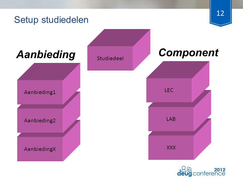 12 XXX AanbiedingX Aanbieding2 Setup studiedelen Studiedeel Aanbieding1 LAB LEC Aanbieding Component
