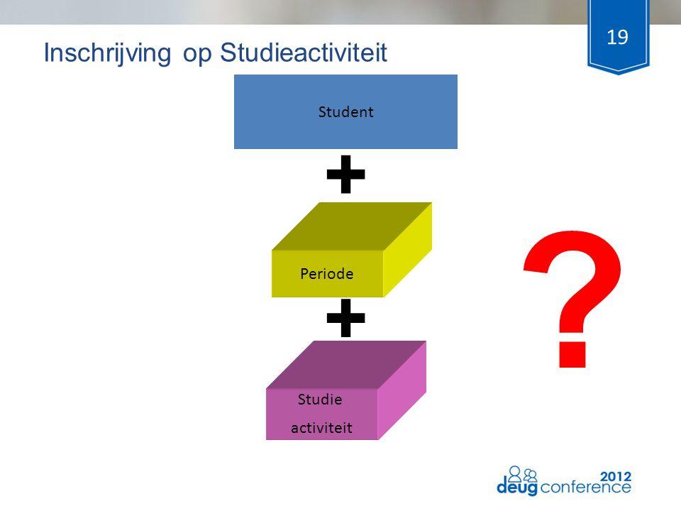 19 Studie activiteit Student Inschrijving op Studieactiviteit + Periode + ?
