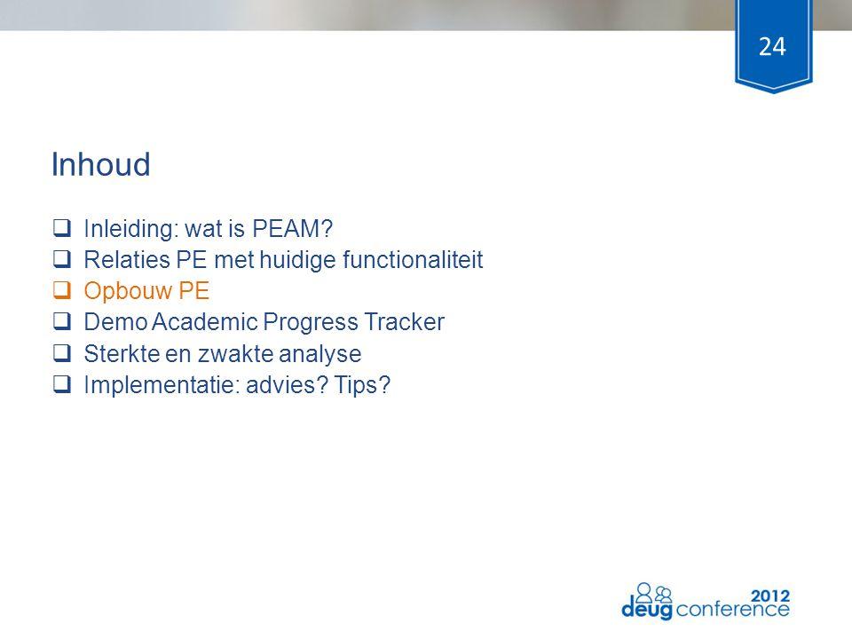  Inleiding: wat is PEAM?  Relaties PE met huidige functionaliteit  Opbouw PE  Demo Academic Progress Tracker  Sterkte en zwakte analyse  Impleme