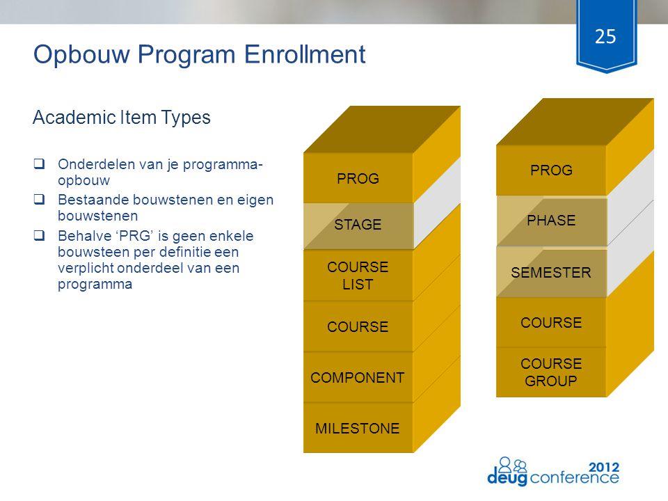 Opbouw Program Enrollment  Onderdelen van je programma- opbouw  Bestaande bouwstenen en eigen bouwstenen  Behalve 'PRG' is geen enkele bouwsteen pe