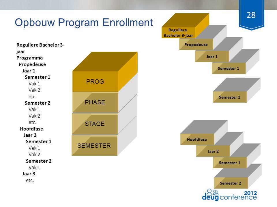 Semester 2 Semester 1 Jaar 1 Propedeuse Opbouw Program Enrollment 28 Reguliere Bachelor 3- jaar Programma Propedeuse Jaar 1 Semester 1 Vak 1 Vak 2 etc