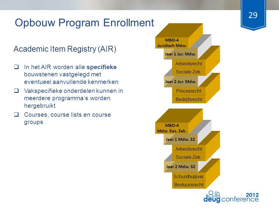 Opbouw Program Enrollment  In het AIR worden alle specifieke bouwstenen vastgelegd met eventueel aanvullende kenmerken  Vakspecifieke onderdelen kun