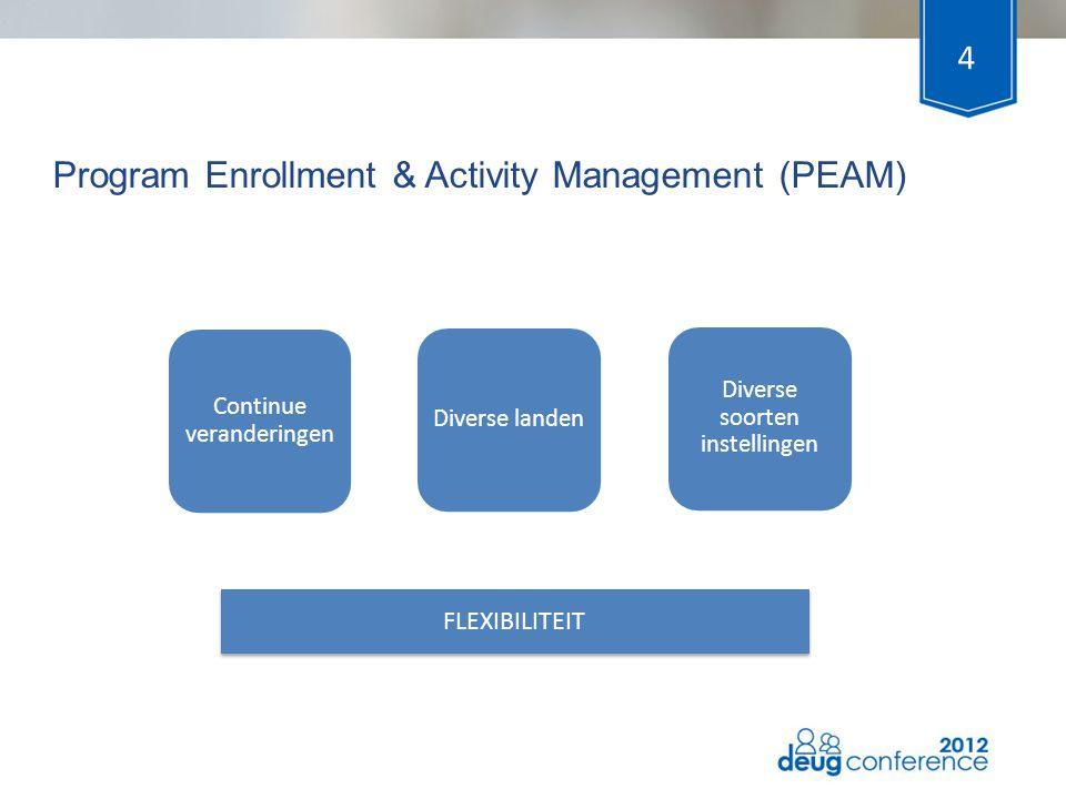 Program Enrollment & Activity Management (PEAM) 4 Diverse landen Diverse soorten instellingen Continue veranderingen FLEXIBILITEIT