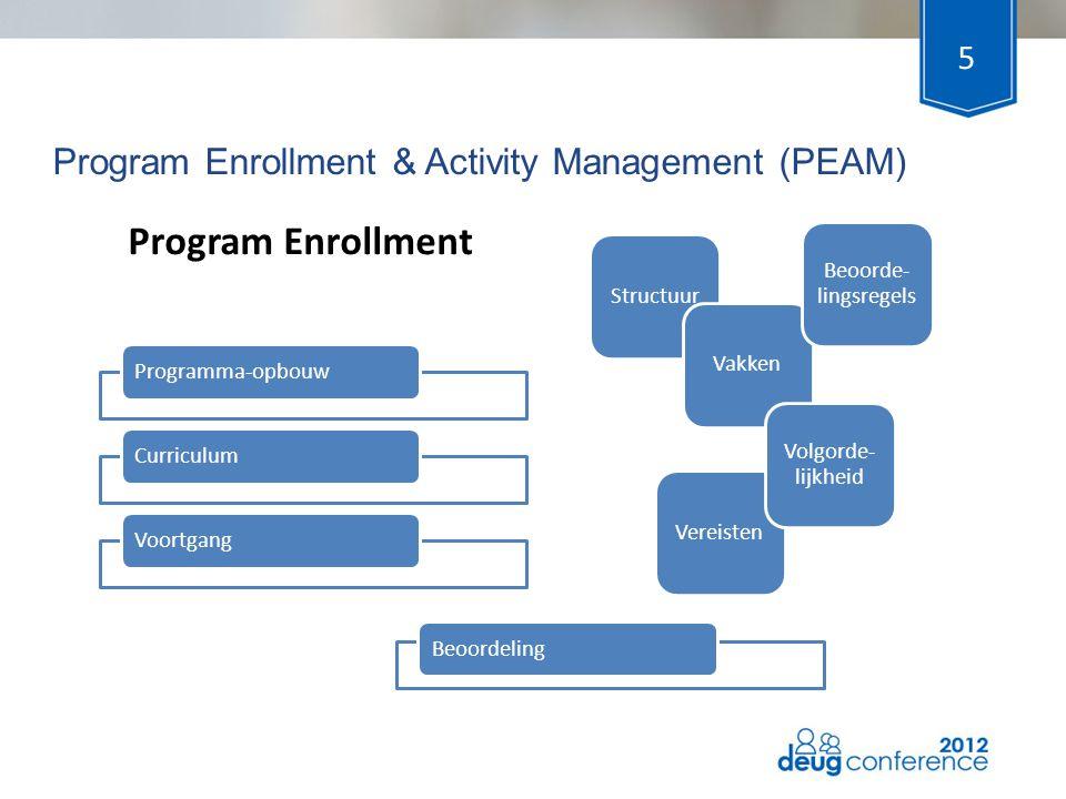 Program Enrollment & Activity Management (PEAM) 5 Programma-opbouwCurriculumVoortgangBeoordeling Program Enrollment StructuurVakkenVereisten Volgorde-