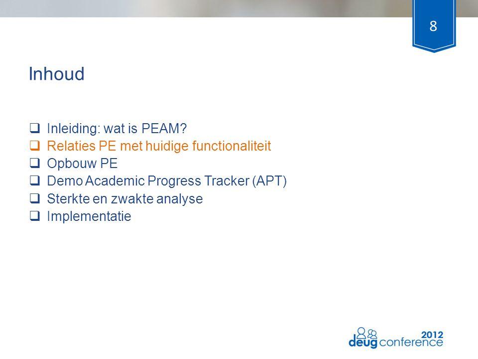  Inleiding: wat is PEAM?  Relaties PE met huidige functionaliteit  Opbouw PE  Demo Academic Progress Tracker (APT)  Sterkte en zwakte analyse  I