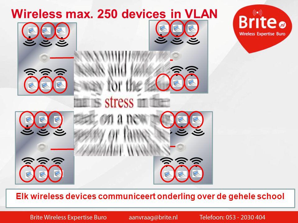 Wireless in een modern school-netwerk: VLAN's .