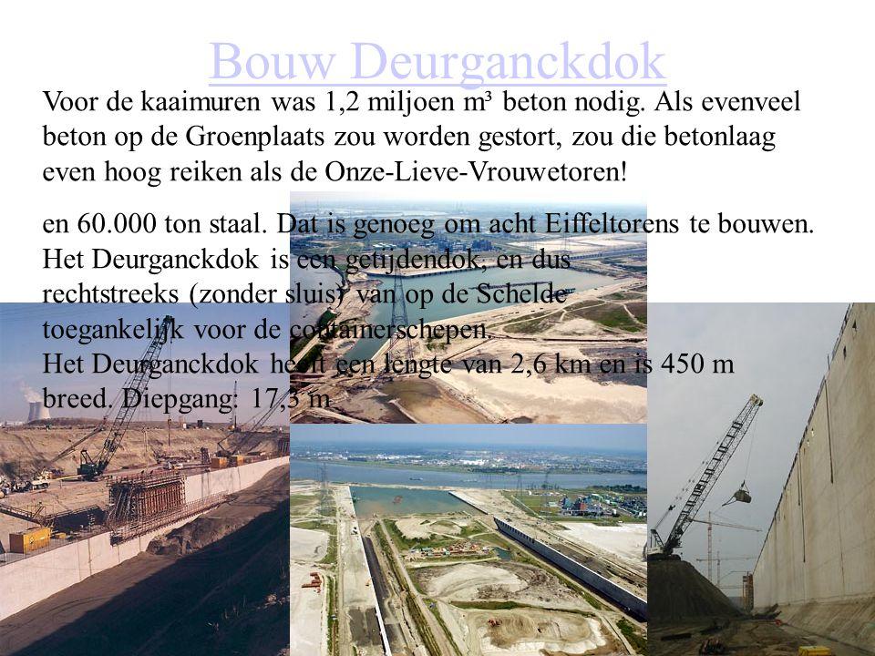Bouw Deurganckdok Voor de kaaimuren was 1,2 miljoen m³ beton nodig. Als evenveel beton op de Groenplaats zou worden gestort, zou die betonlaag even ho